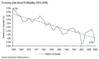 """Chart from """"The Big Shift"""""""